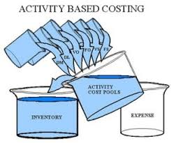 Pelatihan Activity Based Costing (ABC): Concept and Application