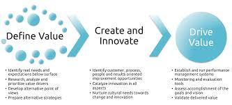 PELATIHAN CORPORATE FINANCE: Strategic Tool for Value Creation