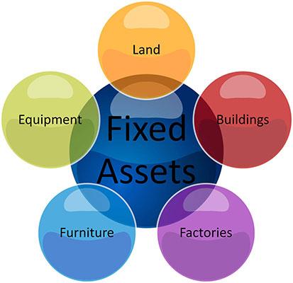 Pelatihan Fixed Assets Management