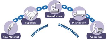 Pelatihan Logistic And Supply Chain Management
