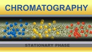 PELATIHAN GAS CHROMATOGRAPHY
