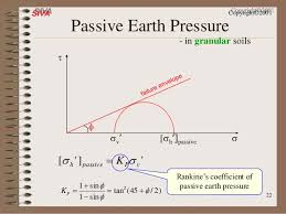 Training Earth Pressures